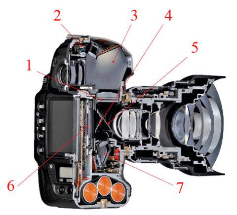 Mặt cắt ngang Nikon D3 và ống kính Nikkor 14-24 mm f/2.8G AF-S. Ảnh: Popphoto.