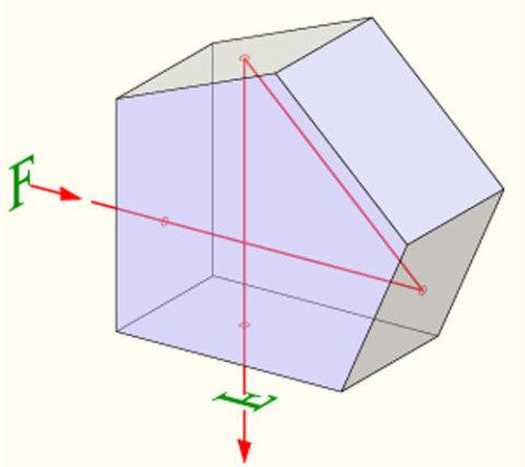 Cơ chế phản xạ của lăng kính năm mặt. Ảnh: Wikipedia.