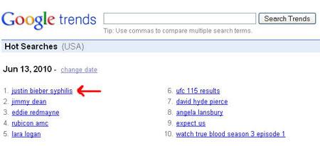 Google Trends ngày 13/6.