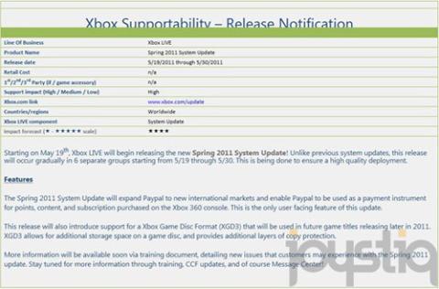 Bản thông báo của Microsoft để lộ việc nâng cấp Xbox 360 kể từ ngày 19/5 sắp tới. Ảnh: Joystig.