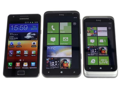 Với màn hình 4,7 inch, Titan có kích thước nhỉnh hơn Samsung Galaxy S II và lớn hơn nhiều so với đàn em HTC Radar.