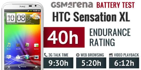 Bảng tổng kết thời gian dùng pin của HTC Sensation XL