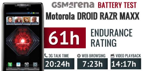 61 giờ, gần gấp đôi các smartphone khác.