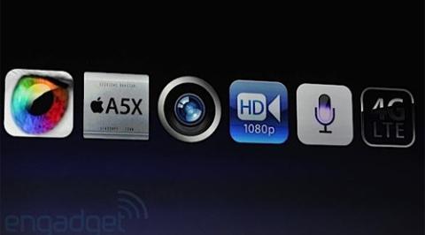 Màn hình Retina, chip A5X, quay video Full HD là những điểm mới trên iPad.