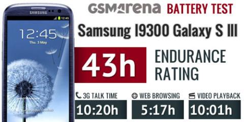 Kết quả trên vừa được trang công nghệ GSM Arena thông qua các bài test theo một tiêu chuẩn riêng.