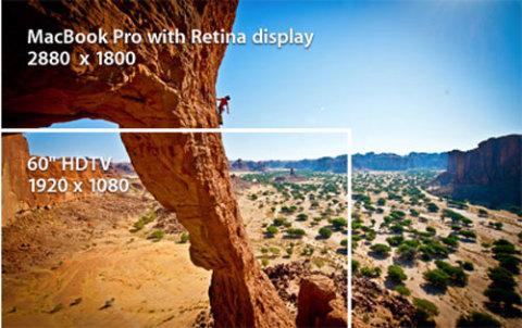 So sánh màn hình MacBook Pro 2012 và màn hình Full HD.
