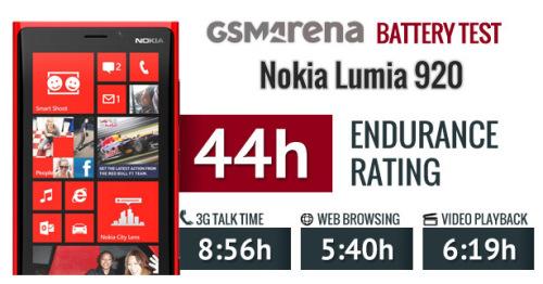 Lumia-920-jpg-1354696423-1354696752_500x